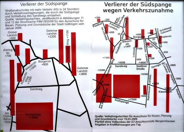 suedspange-aktionen-1